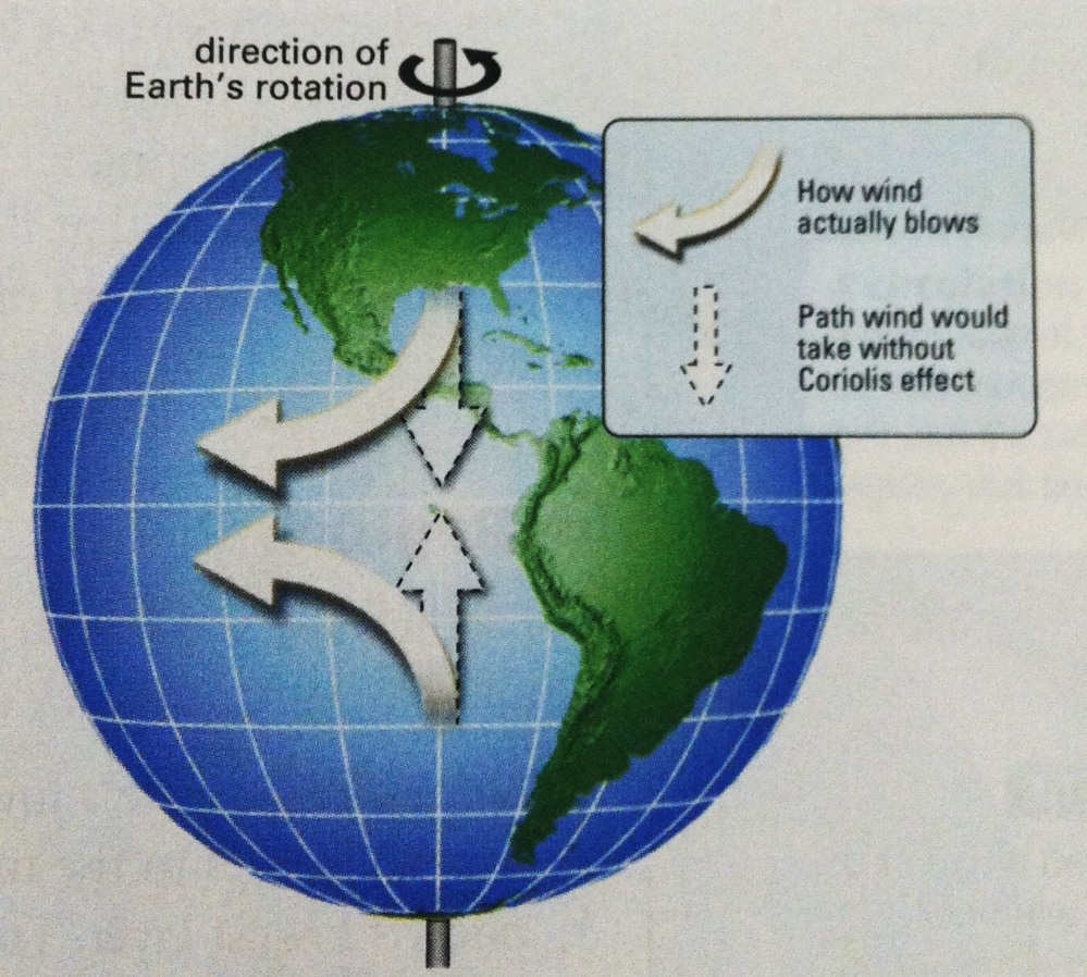 Ocean currents ocean tracks coriolis effect pooptronica
